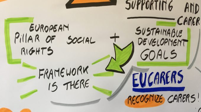Eurocarers Actively Participated In The EU Transnational Network On European Social Fund Conference On 22 May