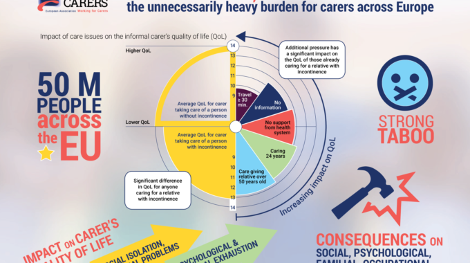 Continence Care, The Unnecessarily Heavy Burden For Carers Across Europe