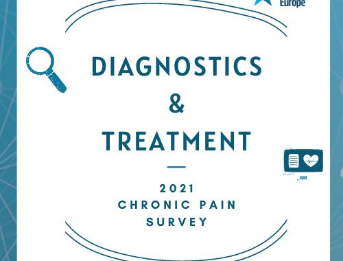 2021 Chronic Pain Survey